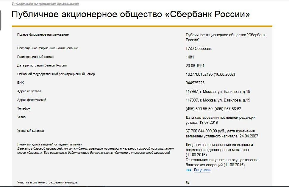 информация о банке для вклада