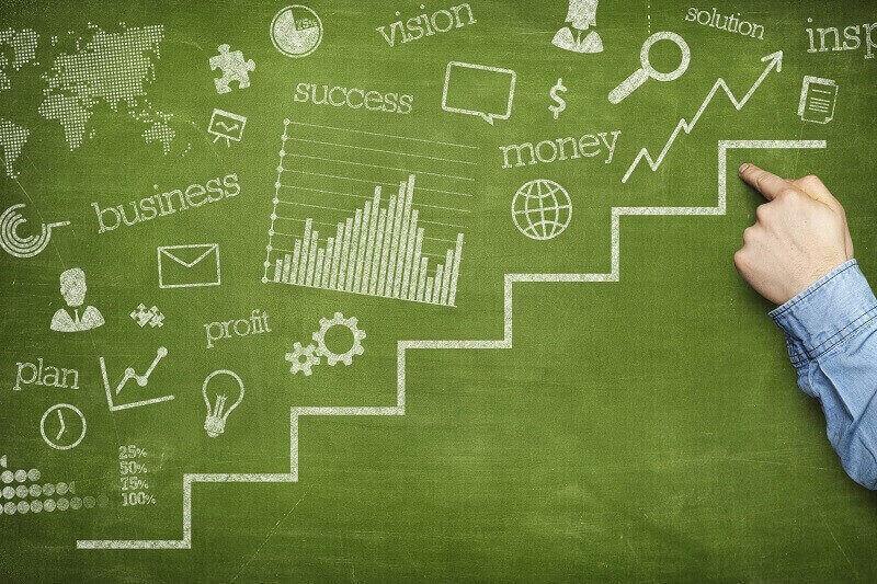 Маркетинговый план-надписи идей на зеленом фоне