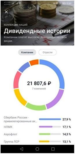 Обновления приложения Тинькофф Инвестиции