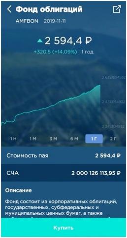 Приложение для инвестирования Атон