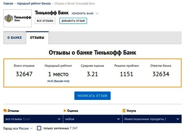 Тинькофф Инвестиции отзывы на банки.ру