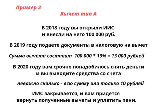 пример расчета вычета по ИИС тип А