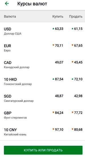 в какой валюте можно открыть счет в Сбербанке